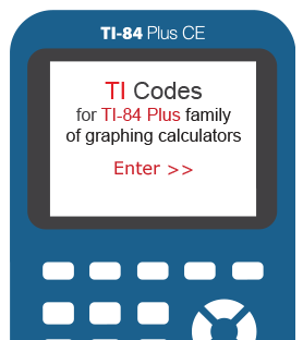 Activities TI Codes category Enter for TI 84 Plus family of graphing calculators