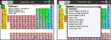 Screenshots from the Periodic Table activity