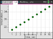 Screenshot from the Building and Interpreting Graphs activity