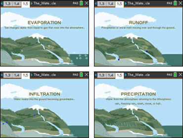 Screenshots from The Water Cycle activity