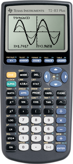 Texas Instraments TI-83 PLUS GRAPHING CALCULATOR With Cover