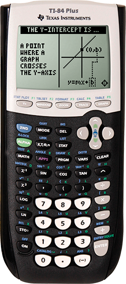 TI-84 Plus Graphing Calculator Texas Instruments TI84