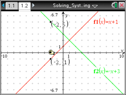 Solving-Systems-By-Graphing