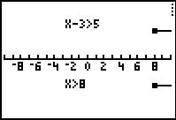 Linear Inequalities : Algebra I:
