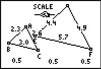 Ratios of Similar Triangles: Algebra I: