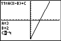 Shark Attack: Algebra I: