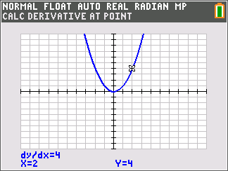 Zooming In On Local Linearity: Calculus: