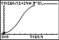 Domain & Range: Precalculus: