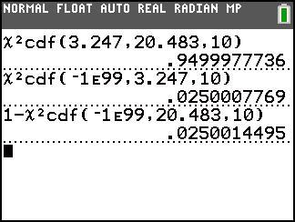 Chi-Square Distributions: Statistics: