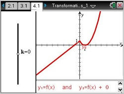 Transformations_of_Functions_1