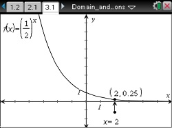 A1 U8 Domain and Range of Exponential Functoins_sm