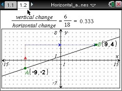 A1 U3 Horizontal and Vertical Lines_sm