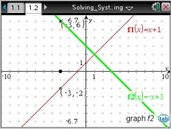 Solving_Systems_by_Graphing