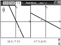 Functions_and_Inverses