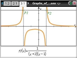 Graphs_of_Rational_Functions