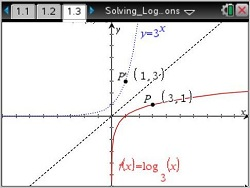 explain how to solve exponential and logarithmic equations by graphing