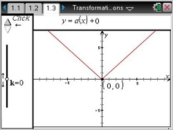 Transformations_Translating_Functions