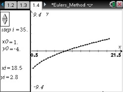 C_Eulers_Method_sm