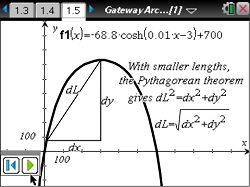 Calculus Gateway Arc Length Calculus Ti Math Nspired