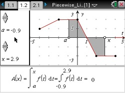 C_Piecewise_Linear_Integral_sm