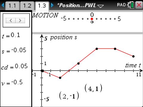 Position_Distance_Velocity_PWL