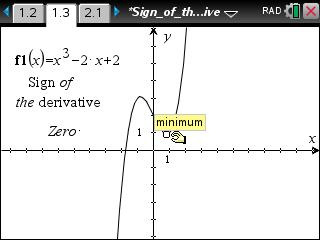 Calculus_SignOfTheDerivative