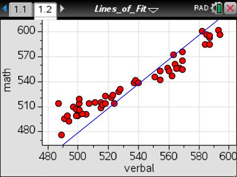 how to make a residual plot on ti nspire