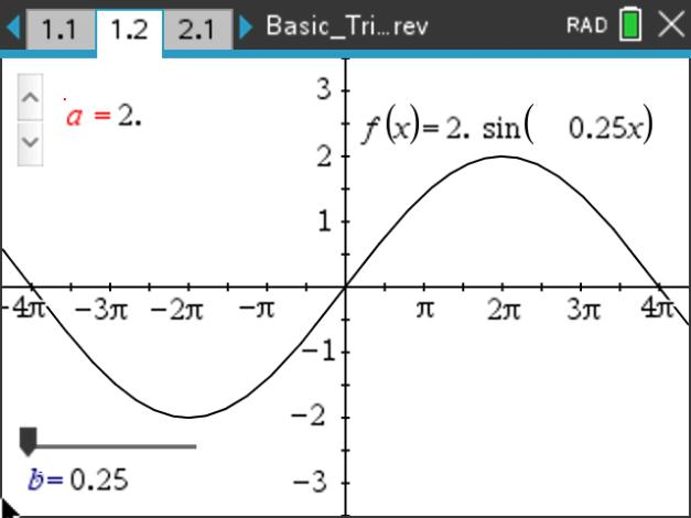 Math Nspired - Precalculus - Trigonometry by Texas Instruments