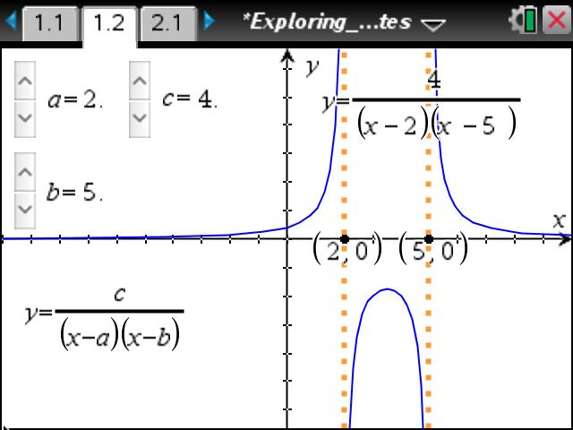 Activity: Rational Functions: Precalculus: TI Math Nspired