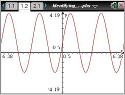 Identifying_Sinusoidal_Graphs