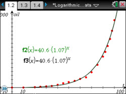 Logarithmic_Transformations_of_Data