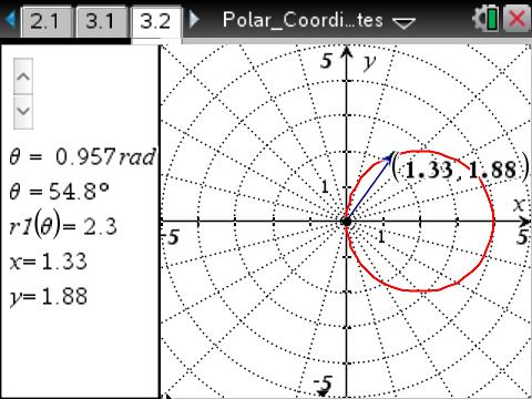 Precalculus: Sinusoidal Modeling: Precalculus: TI Math Nspired