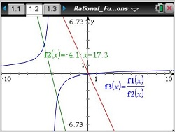 Rational_Functions