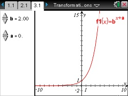 Transformations_of_Exponential_Functions