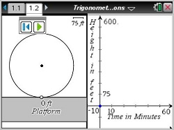 Trigonometric_Transformations