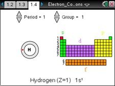 Chemistry featured activities urtaz Images