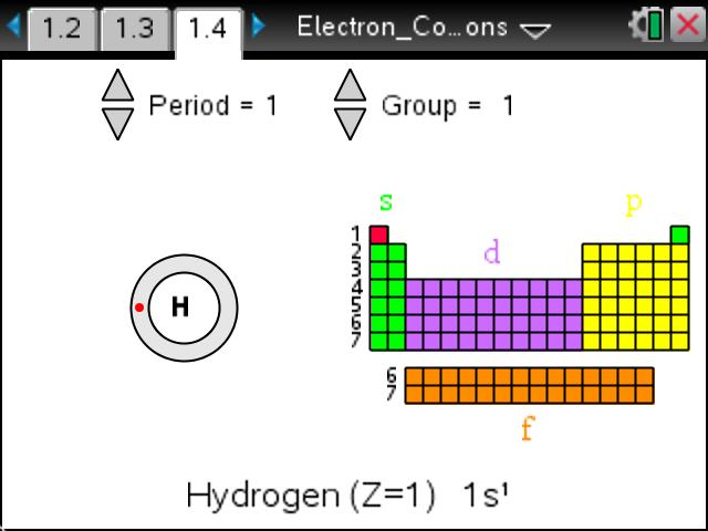 Science nspired chemistry atomic structure and periodic table by electron configurations urtaz Image collections