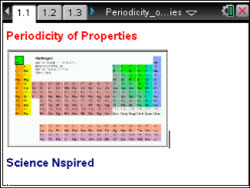Science nspired chemistry atomic structure and periodic table by periodicity of properties exploration urtaz Gallery