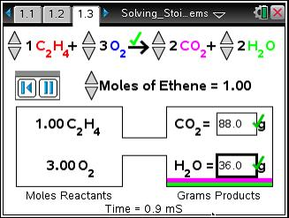 ti chemical reaction in automobiles When the oxidation number of an element increases,  a reducing agent, or reductant, loses electrons and is therefore oxidized in a chemical reaction.